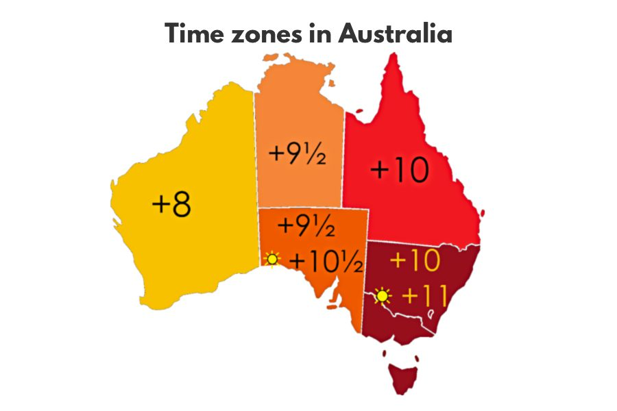 Things I hate about living in Australia - confusing timezones
